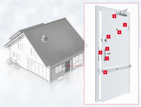 riegelwerk einbruchschutz t rnot ffnungen reparaturen t rsicherung. Black Bedroom Furniture Sets. Home Design Ideas